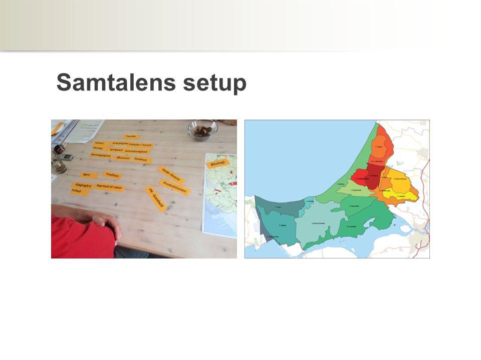 Samtalens setup