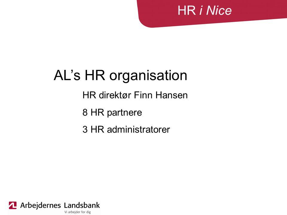 HR i Nice AL's HR organisation HR direktør Finn Hansen 8 HR partnere 3 HR administratorer