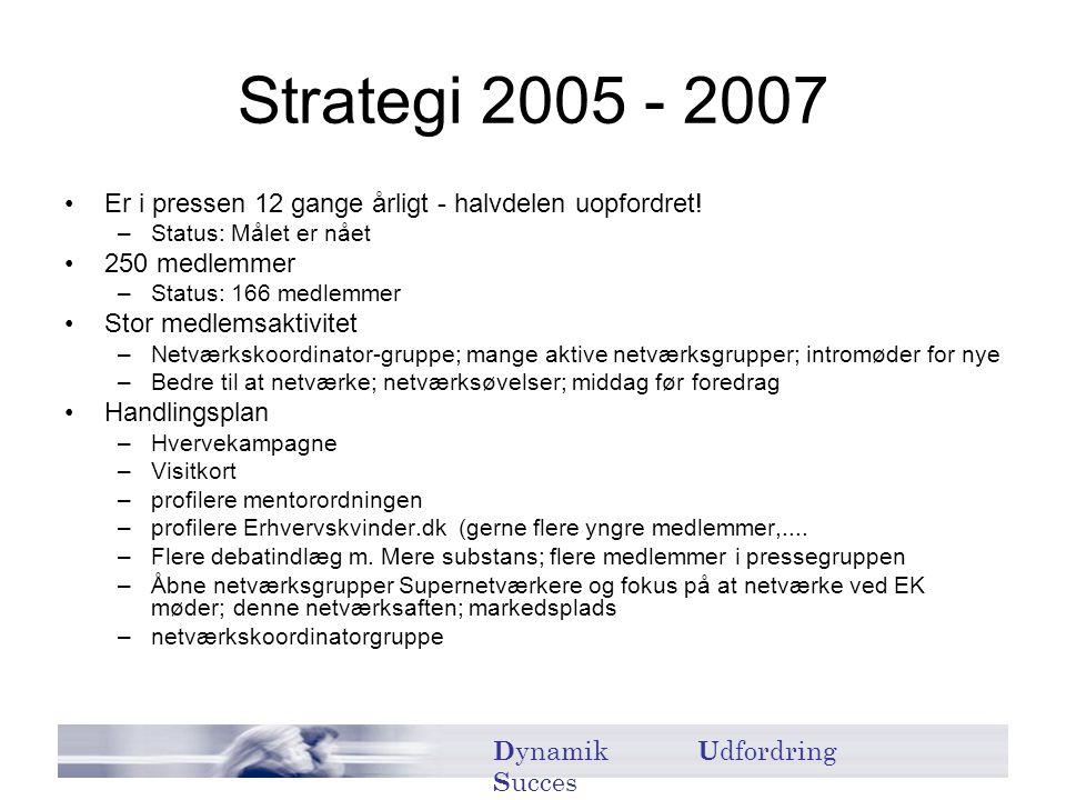 Strategi 2005 - 2007 Er i pressen 12 gange årligt - halvdelen uopfordret.