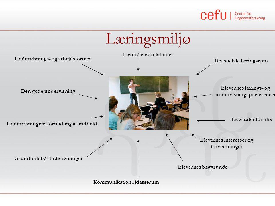 Læringsmiljø Undervisnings- og arbejdsformer Lærer/ elev relationer Det sociale læringsrum Livet udenfor hhx Elevernes interesser og forventninger Den gode undervisning Grundforløb/ studieretninger Kommunikation i klasserum Elevernes baggrunde Undervisningens formidling af indhold Elevernes lærings- og undervisningspræferencer