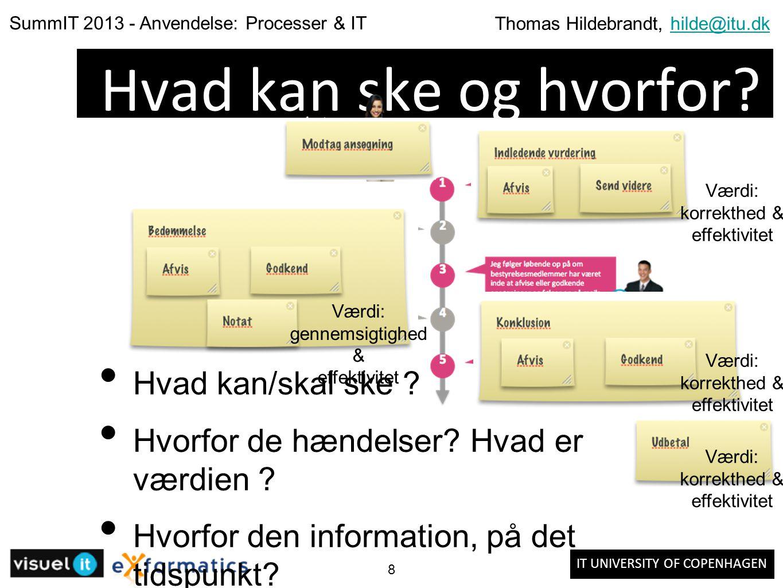 IT UNIVERSITY OF COPENHAGEN SummIT 2013 - Anvendelse: Processer & IT Thomas Hildebrandt, hilde@itu.dkhilde@itu.dk 8 Hvad kan ske og hvorfor.