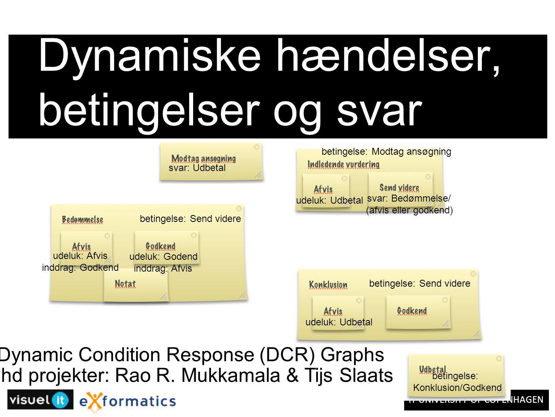 IT UNIVERSITY OF COPENHAGEN Dynamiske hændelser, betingelser og svar svar: Udbetal betingelse: Konklusion/Godkend udeluk: Udbetal betingelse: Send videre svar: Bedømmelse/ (afvis eller godkend) udeluk: Udbetal betingelse: Modtag ansøgning Dynamic Condition Response (DCR) Graphs udeluk: Afvis inddrag: Godkend udeluk: Godend inddrag: Afvis Phd projekter: Rao R.