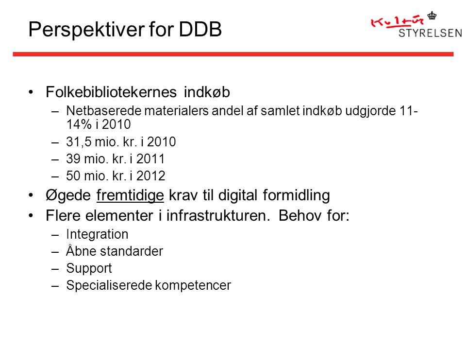 Perspektiver for DDB Folkebibliotekernes indkøb –Netbaserede materialers andel af samlet indkøb udgjorde 11- 14% i 2010 –31,5 mio.