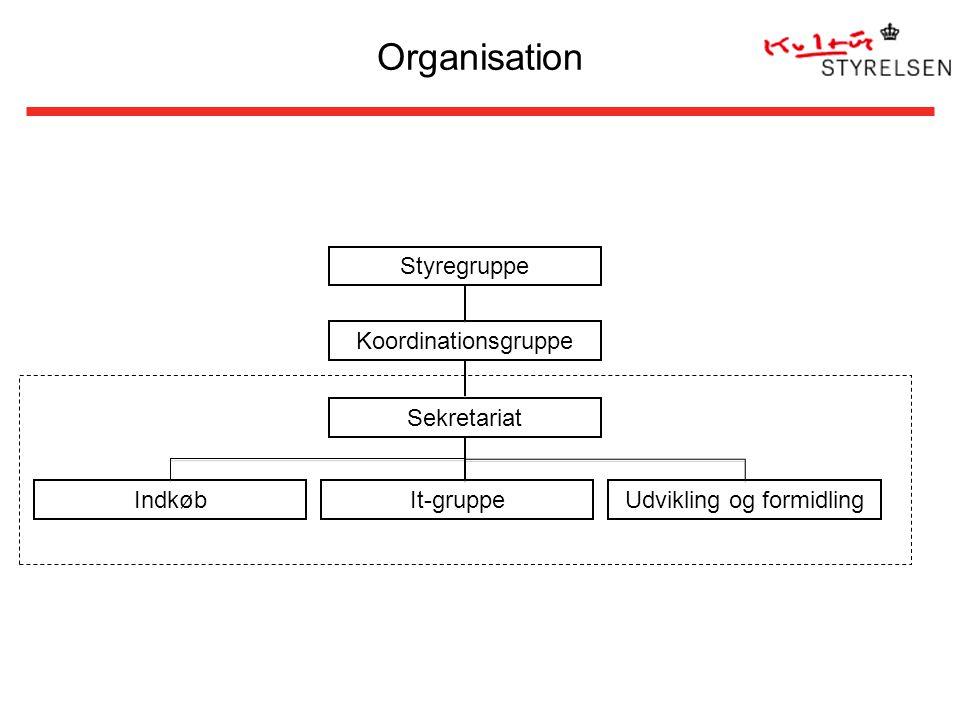 Udvikling og formidlingIt-gruppeIndkøb Sekretariat Koordinationsgruppe Styregruppe Organisation
