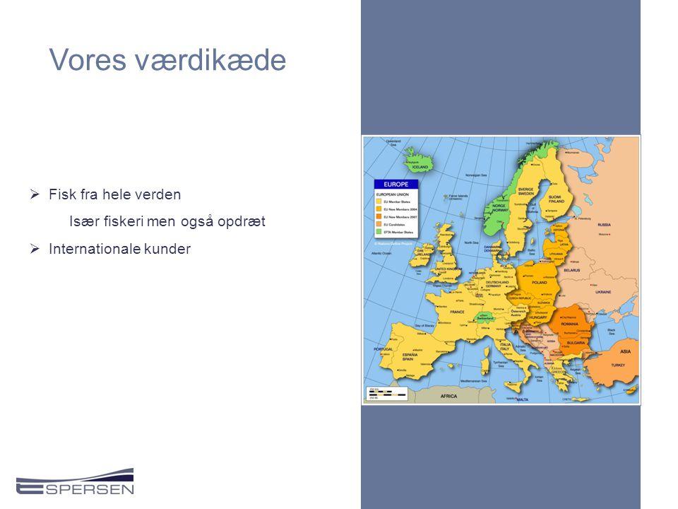Vores værdikæde  Fisk fra hele verden Især fiskeri men også opdræt  Internationale kunder