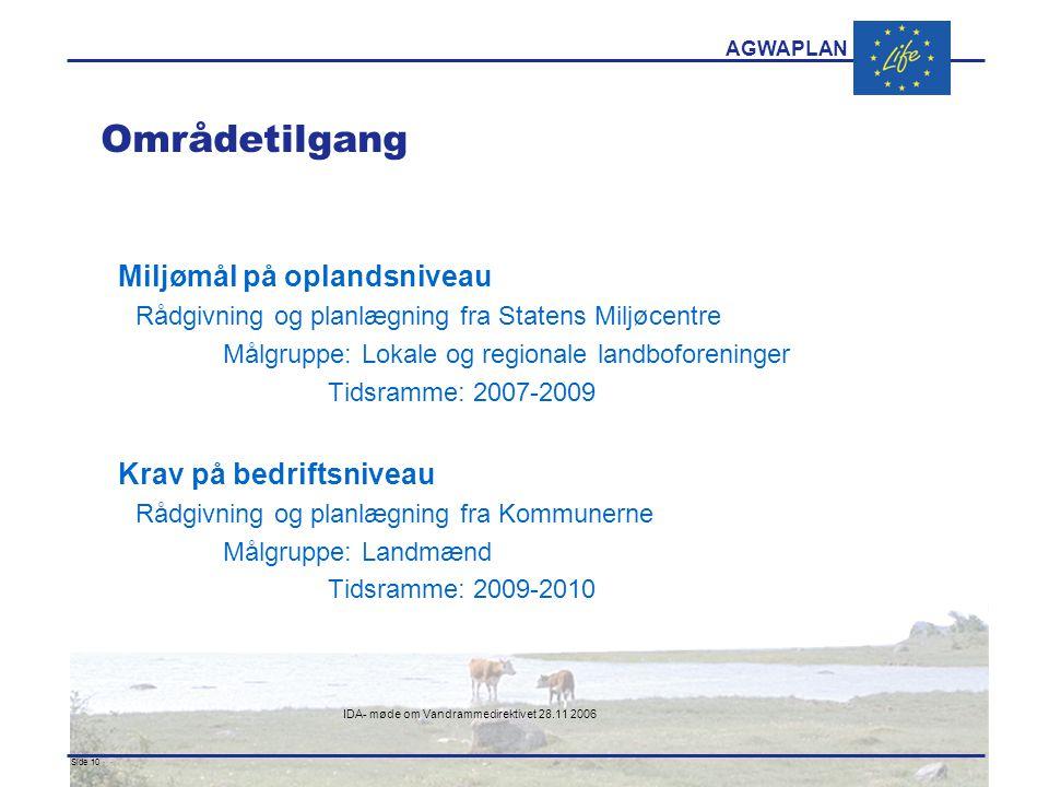 AGWAPLAN IDA- møde om Vandrammedirektivet 28.11 2006 Side 10 · · Områdetilgang Miljømål på oplandsniveau Rådgivning og planlægning fra Statens Miljøcentre Målgruppe: Lokale og regionale landboforeninger Tidsramme: 2007-2009 Krav på bedriftsniveau Rådgivning og planlægning fra Kommunerne Målgruppe: Landmænd Tidsramme: 2009-2010
