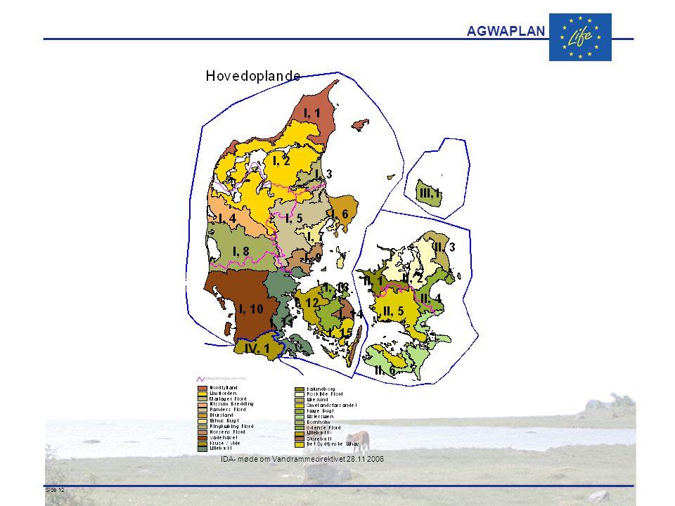 AGWAPLAN IDA- møde om Vandrammedirektivet 28.11 2006 Side 12 · ·