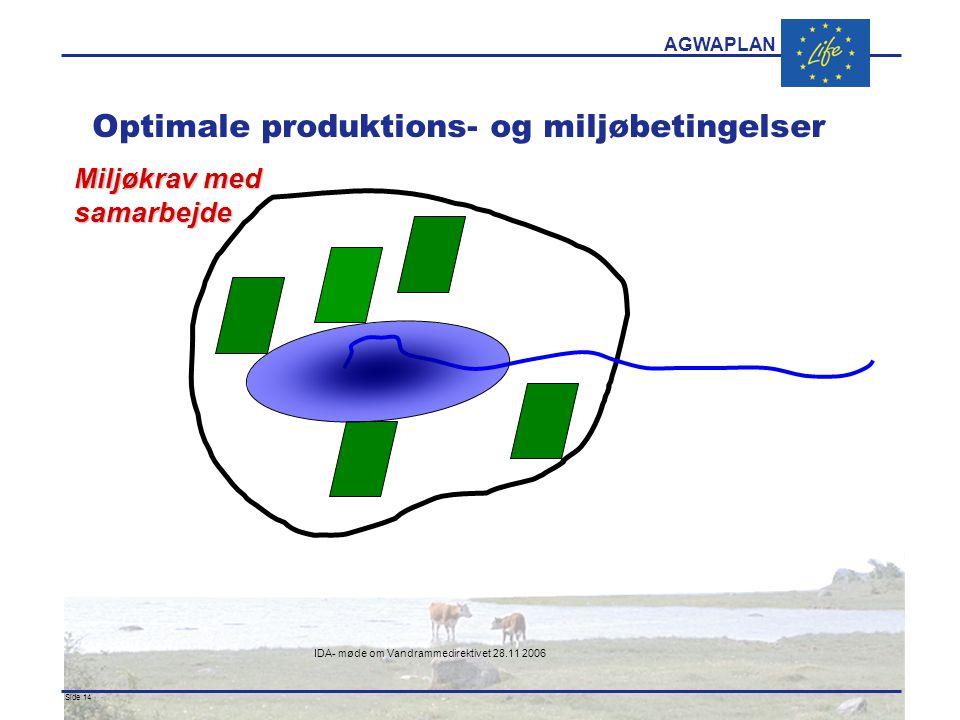 AGWAPLAN IDA- møde om Vandrammedirektivet 28.11 2006 Side 14 · · Optimale produktions- og miljøbetingelser Miljøkrav med samarbejde