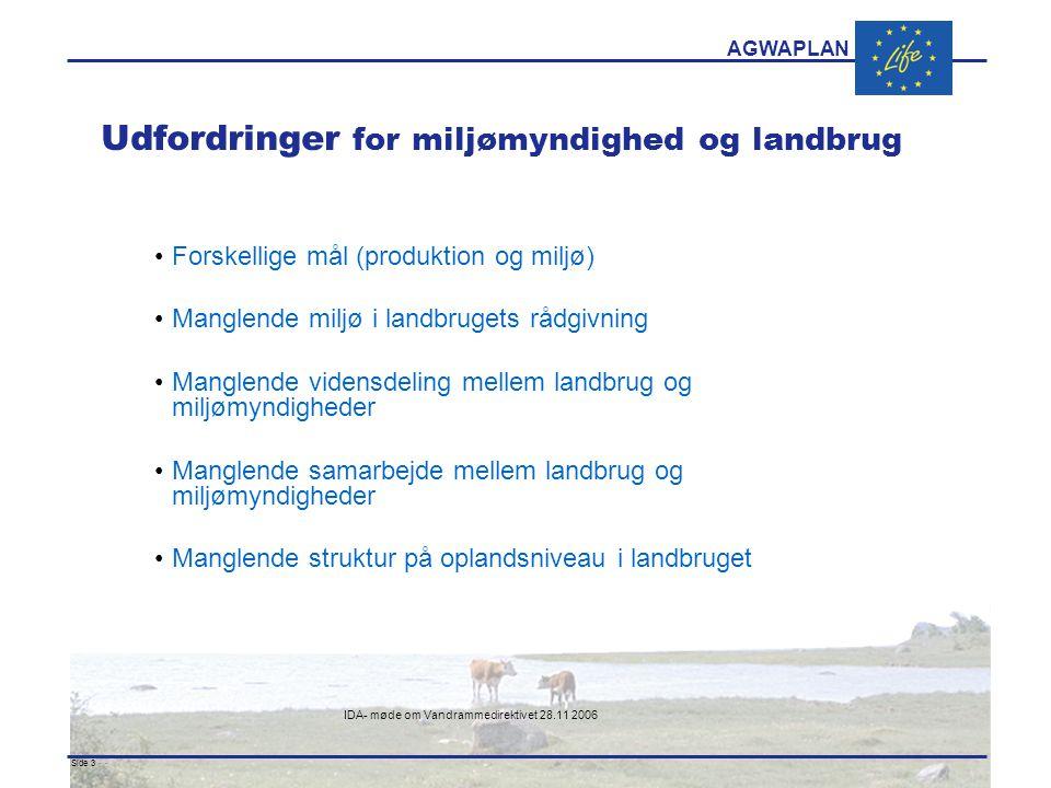 AGWAPLAN IDA- møde om Vandrammedirektivet 28.11 2006 Side 3 · · Udfordringer for miljømyndighed og landbrug Forskellige mål (produktion og miljø) Manglende miljø i landbrugets rådgivning Manglende vidensdeling mellem landbrug og miljømyndigheder Manglende samarbejde mellem landbrug og miljømyndigheder Manglende struktur på oplandsniveau i landbruget