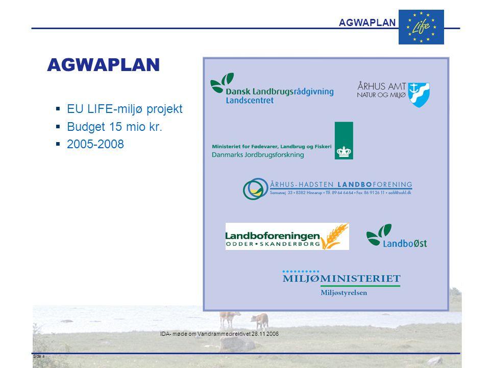 AGWAPLAN IDA- møde om Vandrammedirektivet 28.11 2006 Side 4 · · AGWAPLAN  EU LIFE-miljø projekt  Budget 15 mio kr.