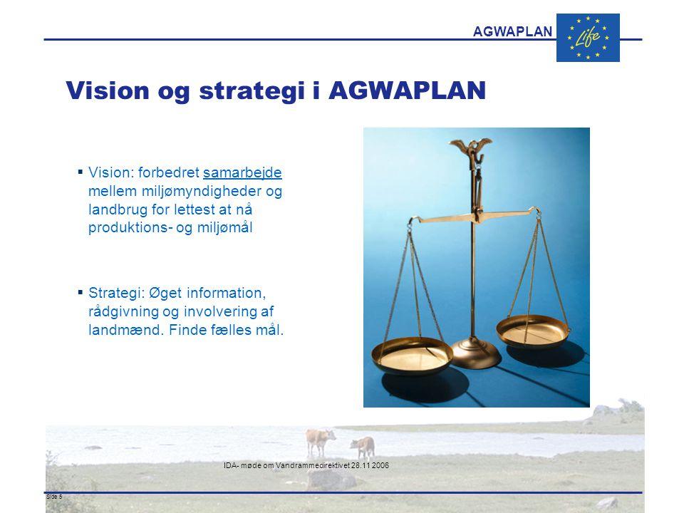 AGWAPLAN IDA- møde om Vandrammedirektivet 28.11 2006 Side 5 · · Vision og strategi i AGWAPLAN  Vision: forbedret samarbejde mellem miljømyndigheder og landbrug for lettest at nå produktions- og miljømål  Strategi: Øget information, rådgivning og involvering af landmænd.