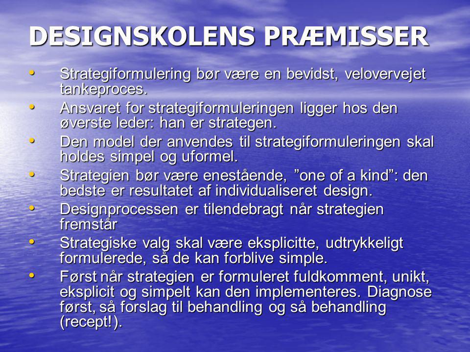 DESIGNSKOLENS PRÆMISSER Strategiformulering bør være en bevidst, velovervejet tankeproces.