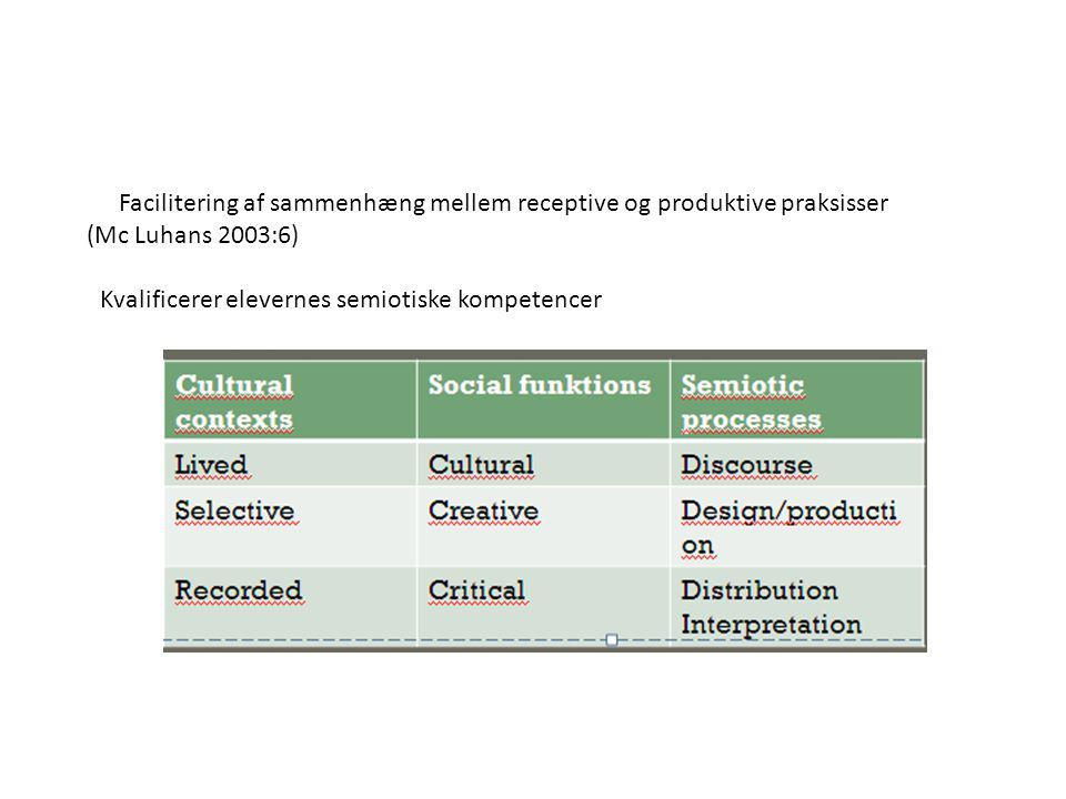 Facilitering af sammenhæng mellem receptive og produktive praksisser (Mc Luhans 2003:6) Kvalificerer elevernes semiotiske kompetencer