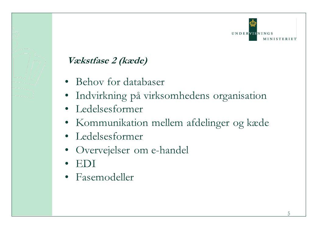 5 Vækstfase 2 (kæde) Behov for databaser Indvirkning på virksomhedens organisation Ledelsesformer Kommunikation mellem afdelinger og kæde Ledelsesformer Overvejelser om e-handel EDI Fasemodeller