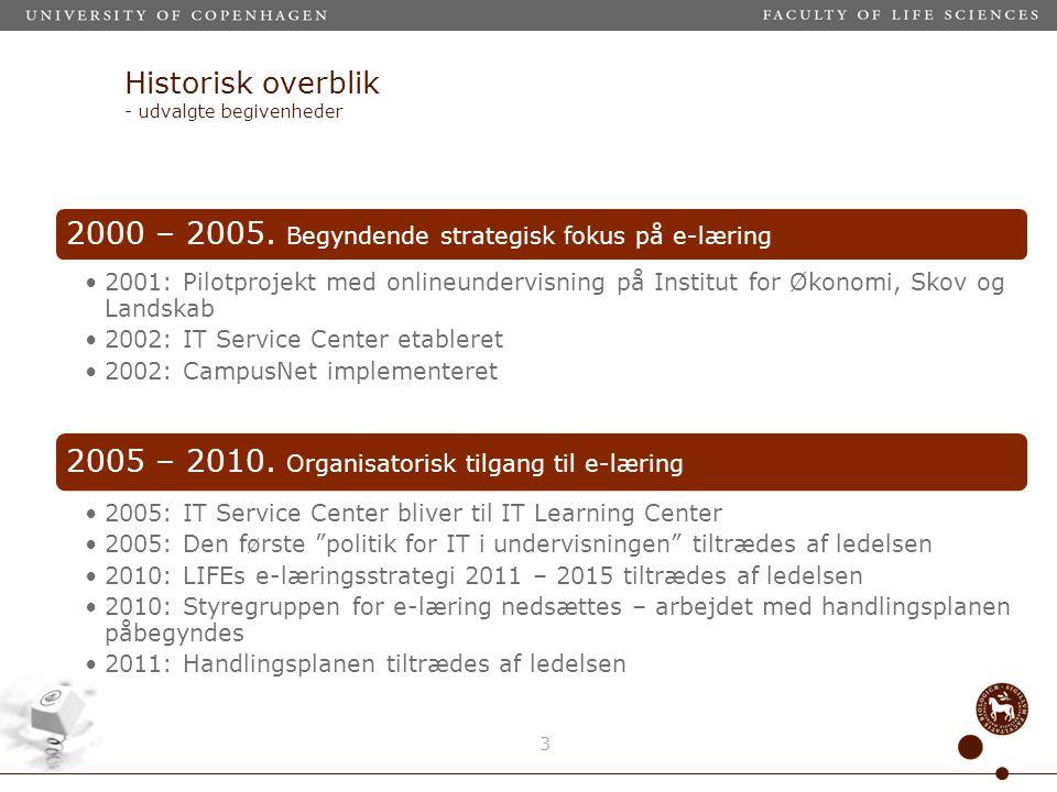 Historisk overblik - udvalgte begivenheder 3 2000 – 2005.