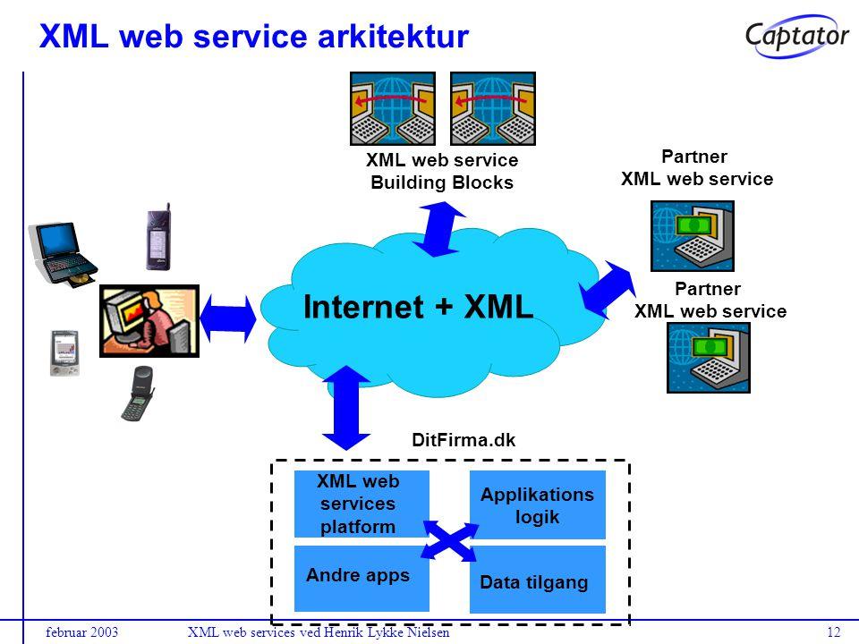 februar 2003XML web services ved Henrik Lykke Nielsen12 Partner XML web service Building Blocks Data tilgang DitFirma.dk Internet + XML XML web service arkitektur Andre apps Applikations logik XML web services platform Partner XML web service