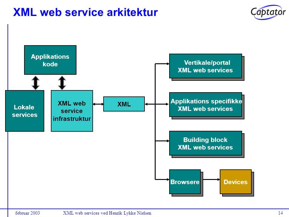 februar 2003XML web services ved Henrik Lykke Nielsen14 Applikations specifikke XML web services Building block XML web services Vertikale/portal XML web services DevicesBrowsere XML web service arkitektur Lokale services XML Applikations kode XML web service infrastruktur
