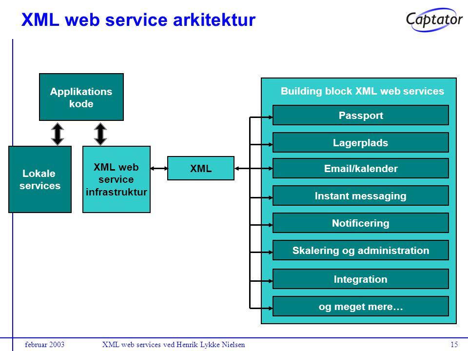 februar 2003XML web services ved Henrik Lykke Nielsen15 Email/kalender Building block XML web services Instant messaging Notificering Skalering og administration Passport Lagerplads Integration og meget mere… XML web service arkitektur Lokale services XML Applikations kode XML web service infrastruktur