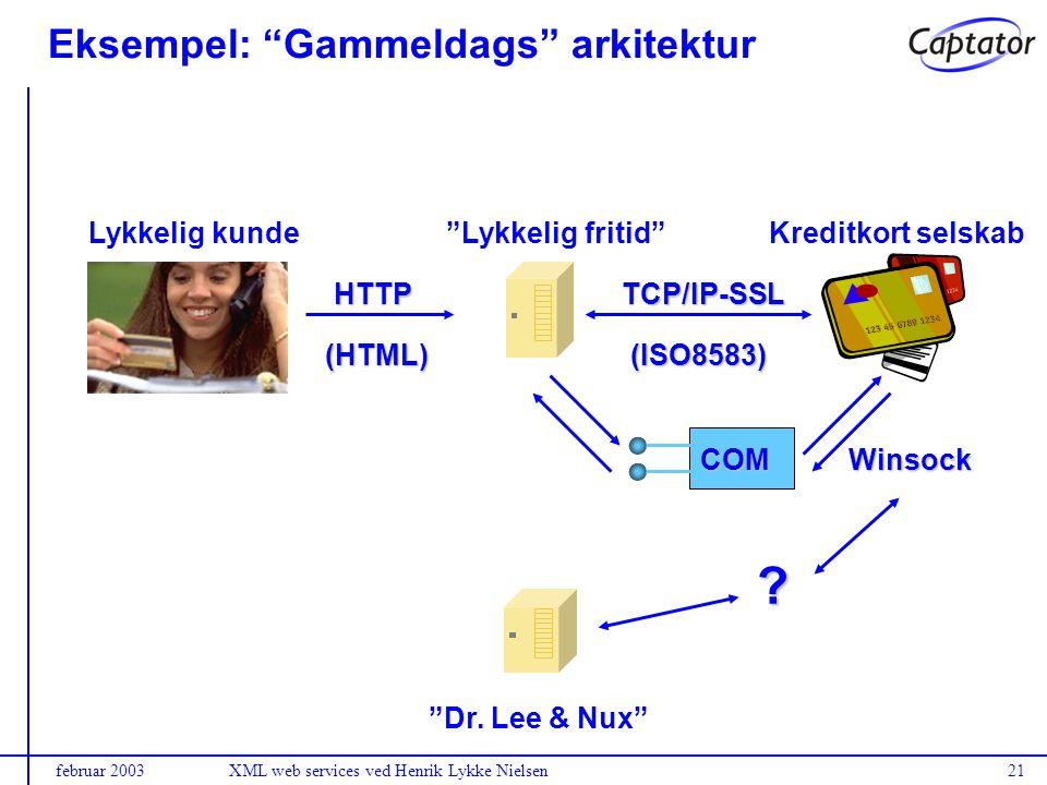 februar 2003XML web services ved Henrik Lykke Nielsen21 COM Winsock Lykkelig kundeKreditkort selskab Lykkelig fritid TCP/IP-SSLHTTP (HTML)(ISO8583) Dr.