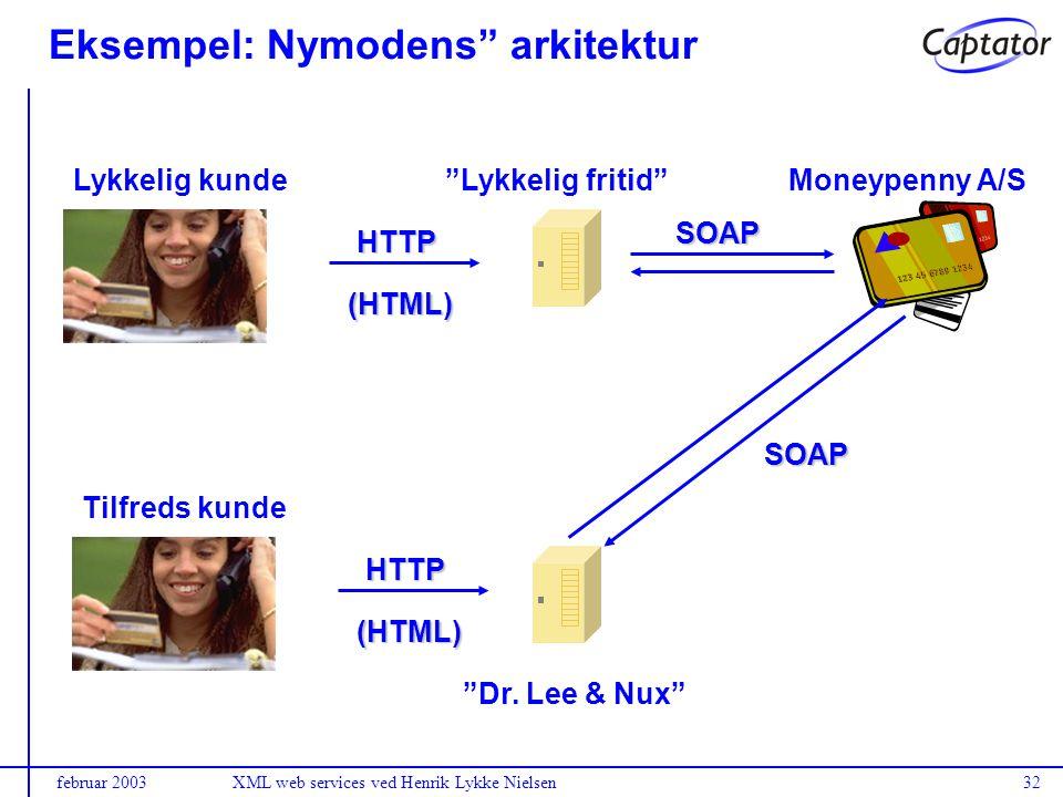 februar 2003XML web services ved Henrik Lykke Nielsen32 Eksempel: Nymodens arkitektur Moneypenny A/SLykkelig kunde Lykkelig fritid (HTML) Dr.