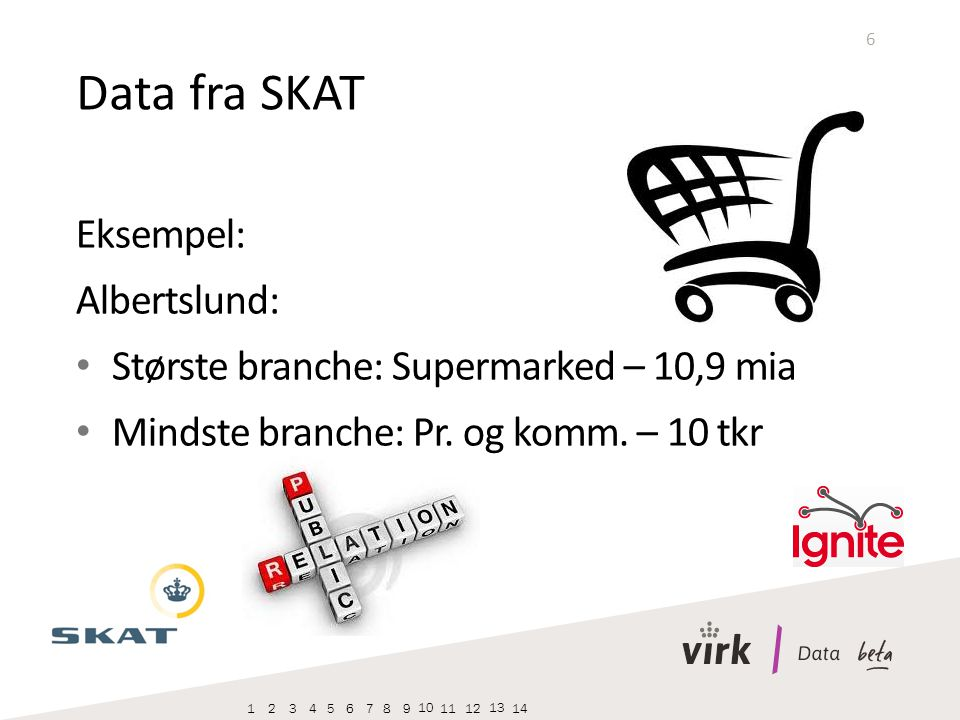 6 Eksempel: Albertslund: Største branche: Supermarked – 10,9 mia Mindste branche: Pr.