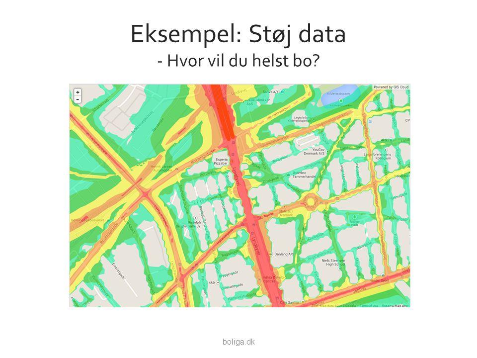 Eksempel: Støj data - Hvor vil du helst bo boliga.dk