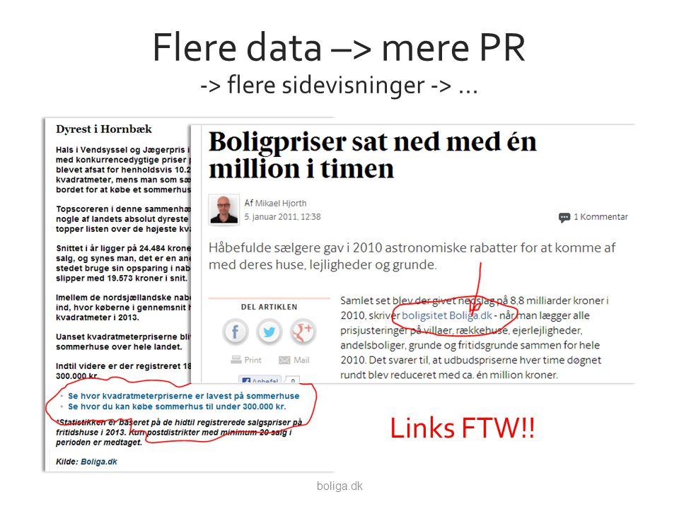 Flere data –> mere PR -> flere sidevisninger ->... boliga.dk Links FTW!!