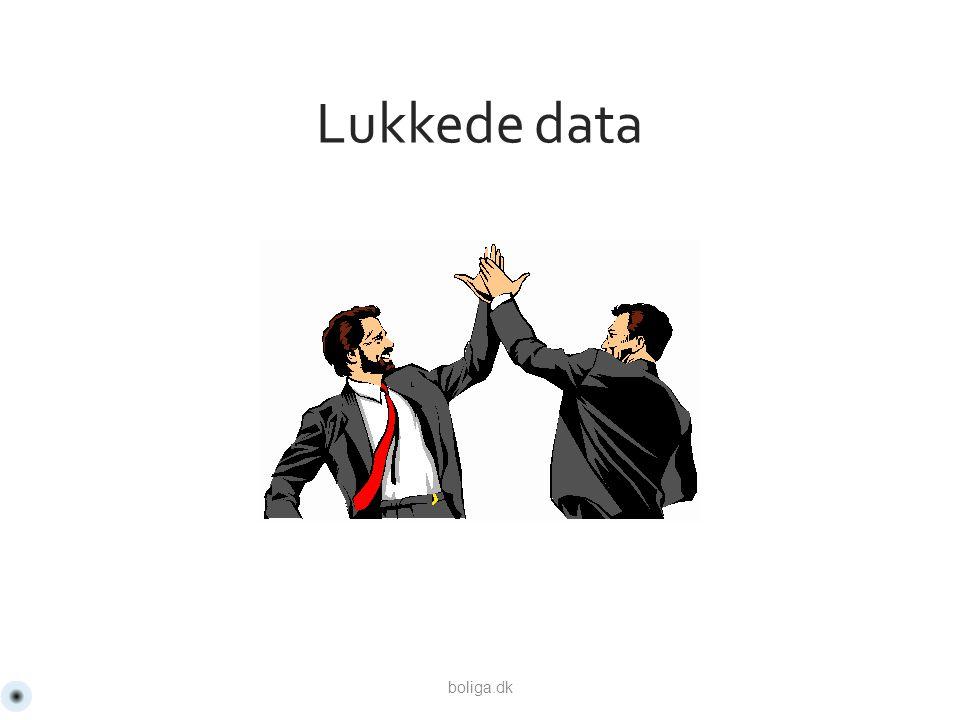 Lukkede data boliga.dk