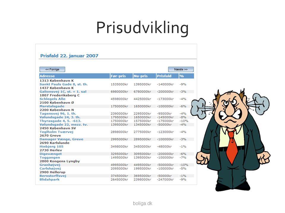 Prisudvikling boliga.dk