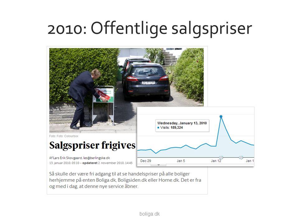 2010: Offentlige salgspriser boliga.dk
