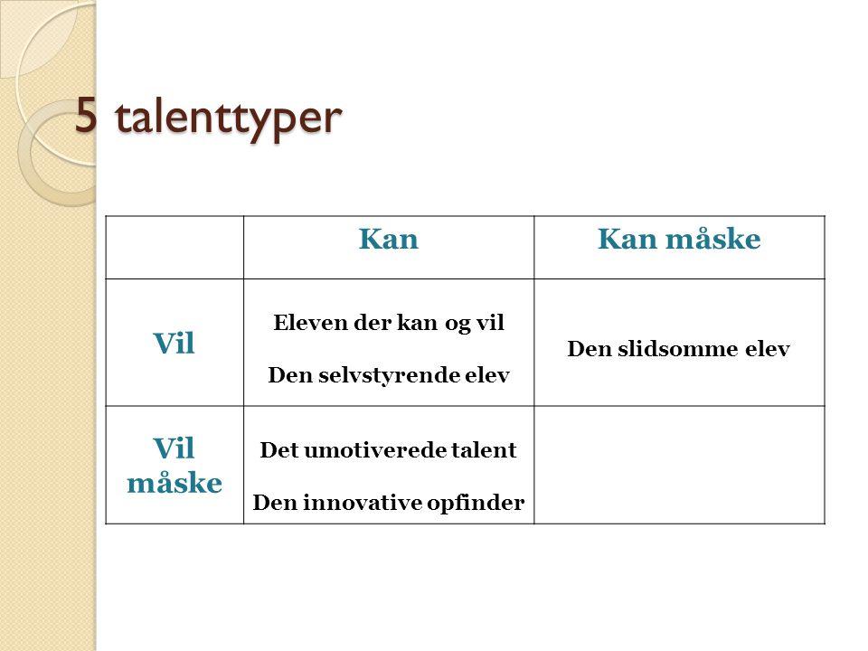 5 talenttyper KanKan måske Vil Eleven der kan og vil Den selvstyrende elev Den slidsomme elev Vil måske Det umotiverede talent Den innovative opfinder