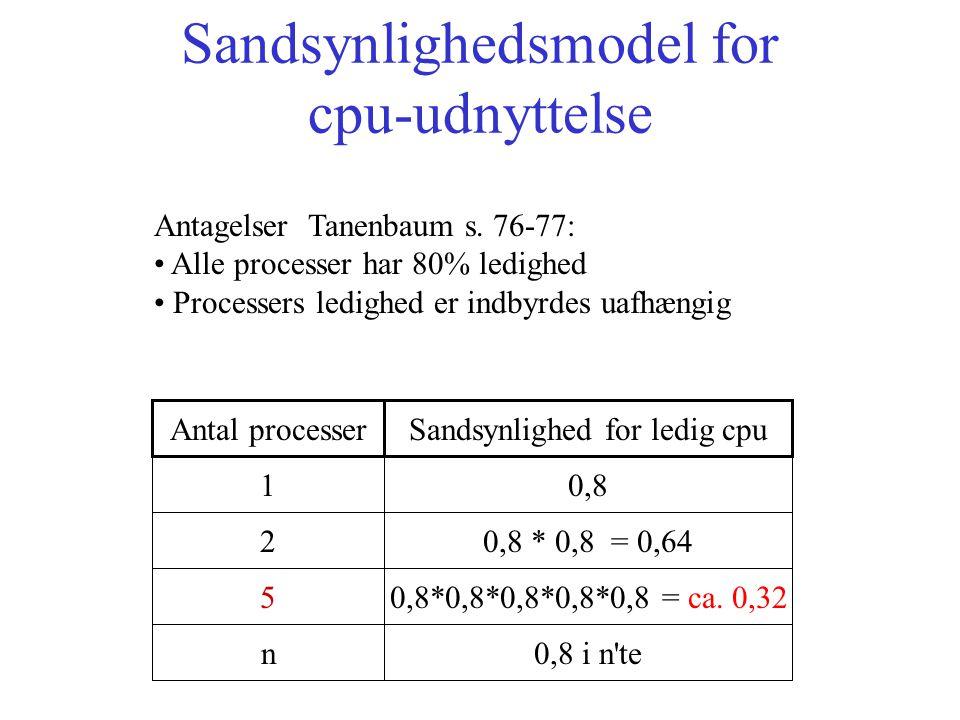 Sandsynlighedsmodel for cpu-udnyttelse Antal processerSandsynlighed for ledig cpu 10,8 20,8 * 0,8 = 0,64 50,8*0,8*0,8*0,8*0,8 = ca.
