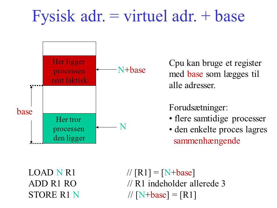 Fysisk adr. = virtuel adr.