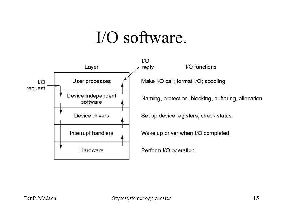 Per P. MadsenStyresystemer og tjenester15 I/O software.