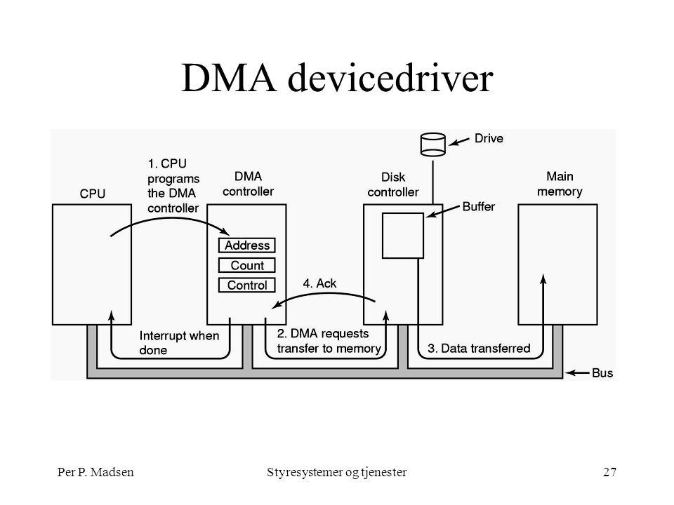 Per P. MadsenStyresystemer og tjenester27 DMA devicedriver
