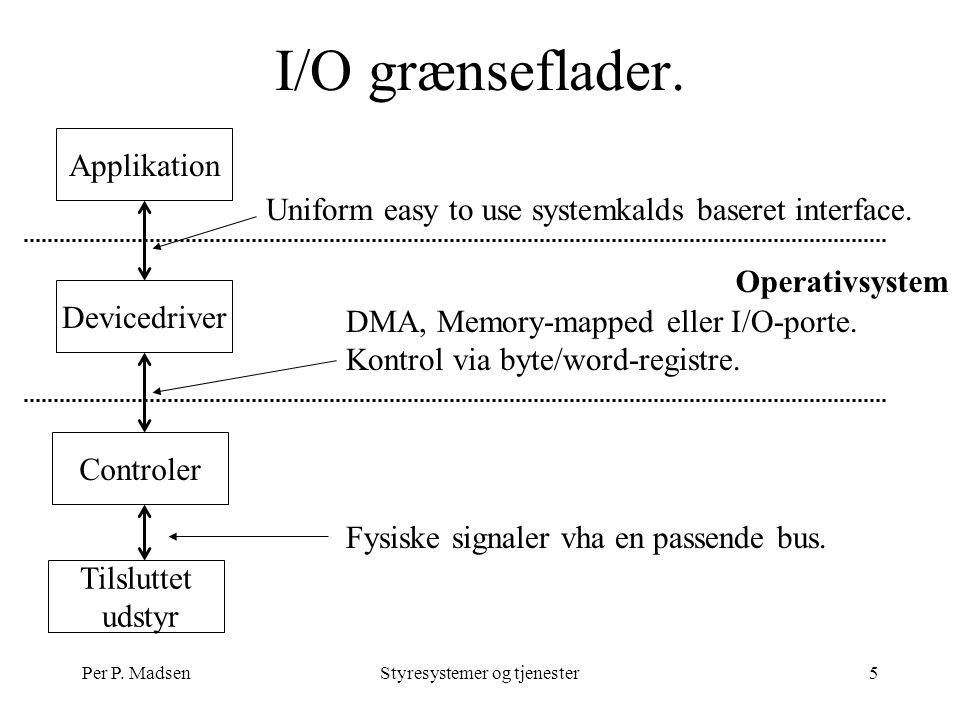 Per P. MadsenStyresystemer og tjenester5 I/O grænseflader.