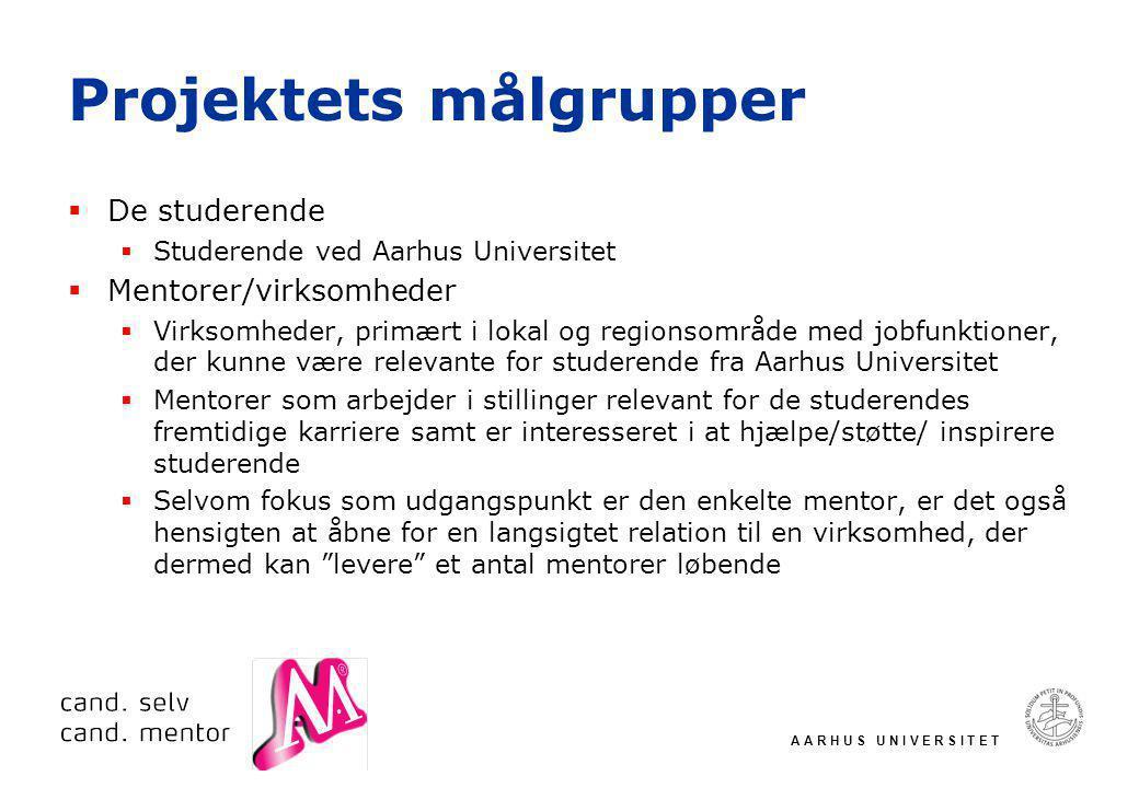 A A R H U S U N I V E R S I T E T Projektets målgrupper  De studerende  Studerende ved Aarhus Universitet  Mentorer/virksomheder  Virksomheder, primært i lokal og regionsområde med jobfunktioner, der kunne være relevante for studerende fra Aarhus Universitet  Mentorer som arbejder i stillinger relevant for de studerendes fremtidige karriere samt er interesseret i at hjælpe/støtte/ inspirere studerende  Selvom fokus som udgangspunkt er den enkelte mentor, er det også hensigten at åbne for en langsigtet relation til en virksomhed, der dermed kan levere et antal mentorer løbende