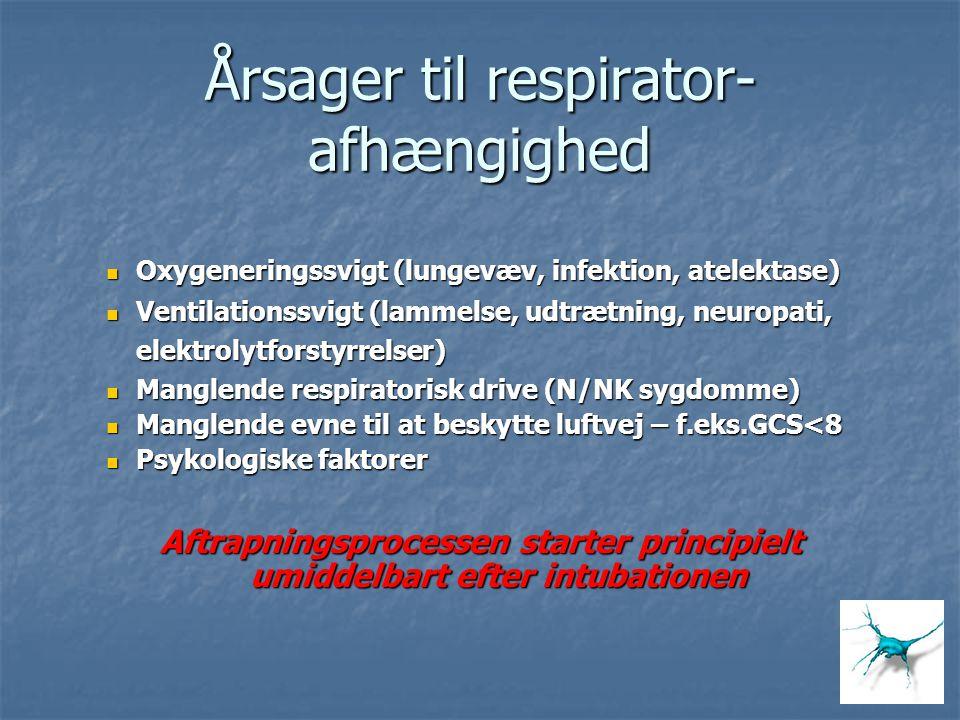 Årsager til respirator- afhængighed Oxygeneringssvigt (lungevæv, infektion, atelektase) Oxygeneringssvigt (lungevæv, infektion, atelektase) Ventilatio