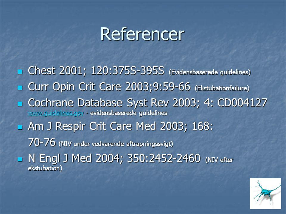 Referencer Chest 2001; 120:375S-395S (Evidensbaserede guidelines) Chest 2001; 120:375S-395S (Evidensbaserede guidelines) Curr Opin Crit Care 2003;9:59