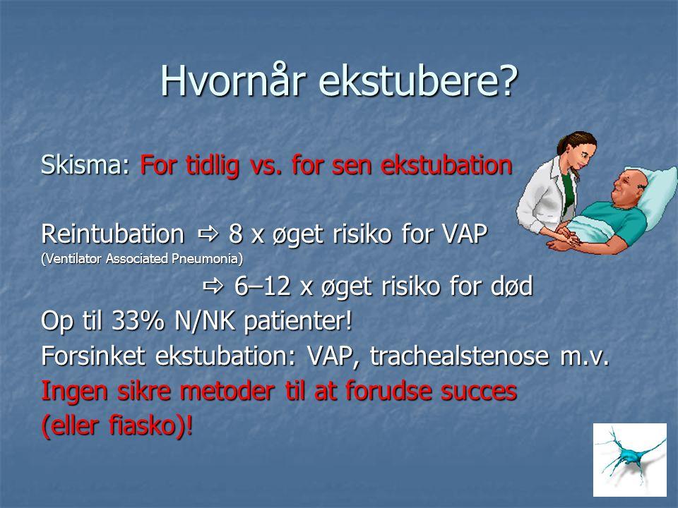 Hvornår ekstubere? Skisma: For tidlig vs. for sen ekstubation Reintubation  8 x øget risiko for VAP (Ventilator Associated Pneumonia)  6–12 x øget r