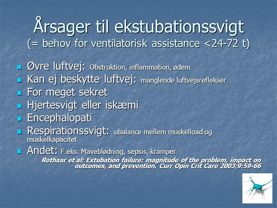 Årsager til ekstubationssvigt (= behov for ventilatorisk assistance <24-72 t) Øvre luftvej: Obstruktion, inflammation, ødem Øvre luftvej: Obstruktion,
