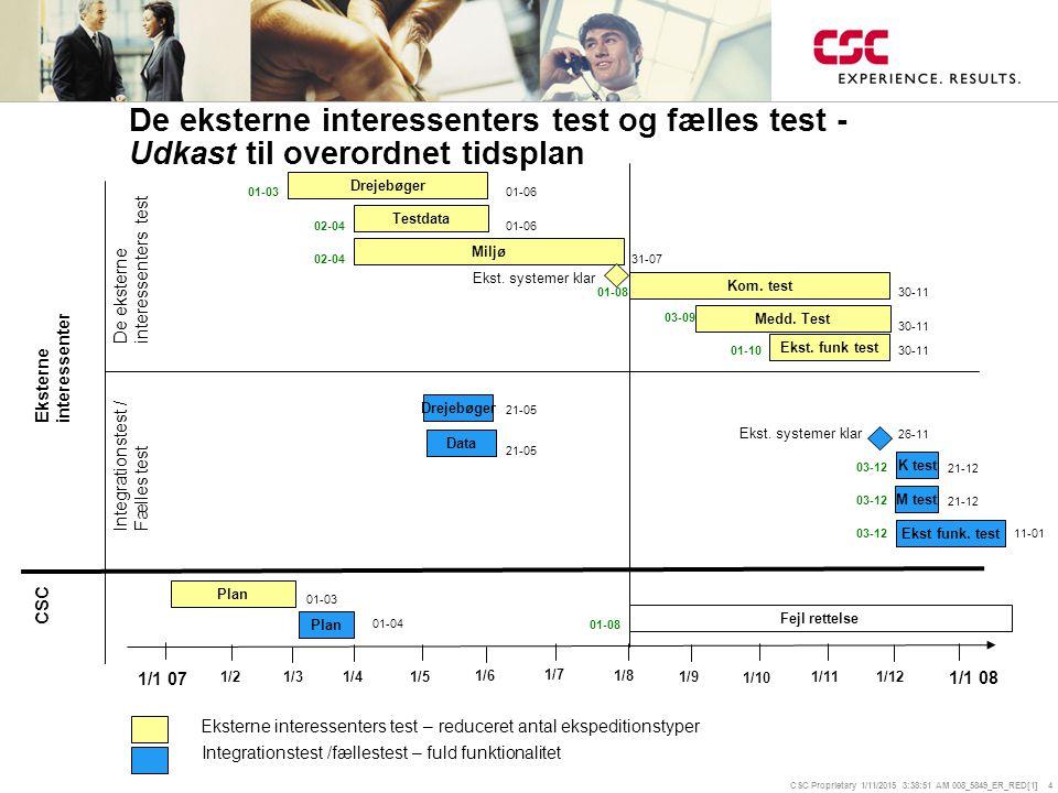CSC Proprietary 1/11/2015 3:39:14 AM 008_5849_ER_RED[1] 4 De eksterne interessenters test og fælles test - Udkast til overordnet tidsplan 1/1 07 1/2 Plan 1/31/4 1/5 1/6 1/7 1/8 1/9 1/10 1/12 1/11 1/1 08 Eksterneinteressenter CSC Plan Testdata Drejebøger Miljø Kom.