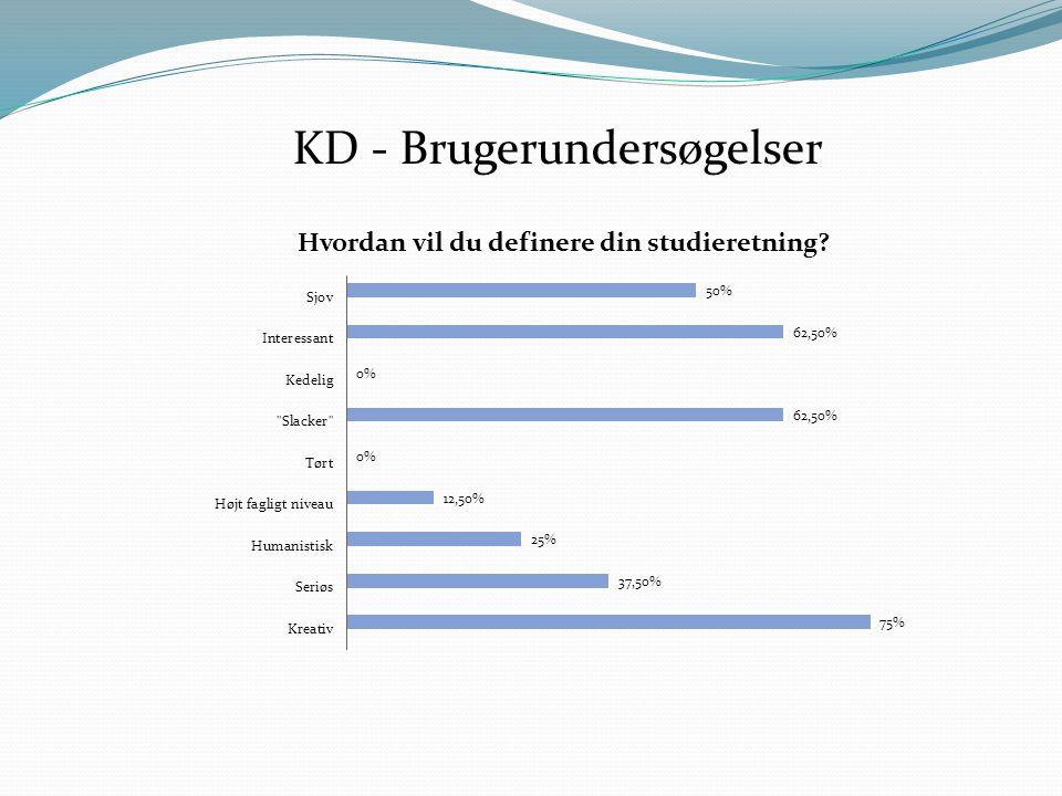 KD - Brugerundersøgelser
