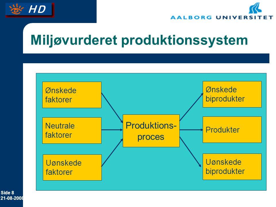 Side 8 21-08-2008 Miljøvurderet produktionssystem Ønskede faktorer Produktions- proces Neutrale faktorer Uønskede faktorer Ønskede biprodukter Produkter Uønskede biprodukter