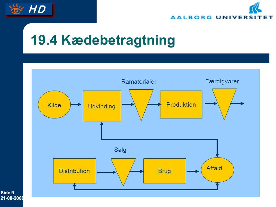 Side 9 21-08-2008 19.4 Kædebetragtning Kilde Udvinding Råmaterialer Produktion Færdigvarer Distribution Salg Brug Affald
