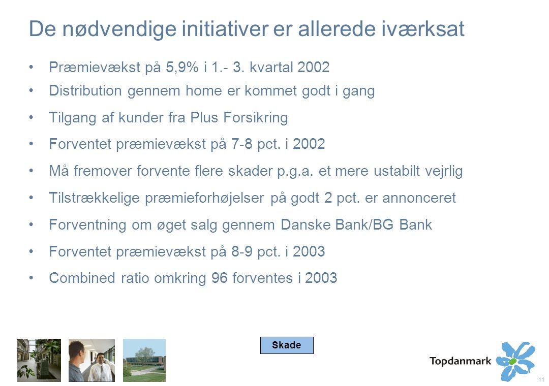 11 De nødvendige initiativer er allerede iværksat Præmievækst på 5,9% i 1.- 3.