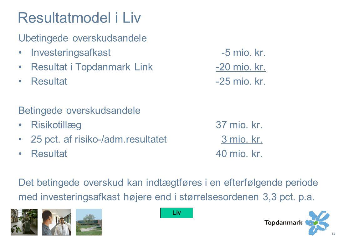 14 Resultatmodel i Liv Ubetingede overskudsandele Investeringsafkast -5 mio.