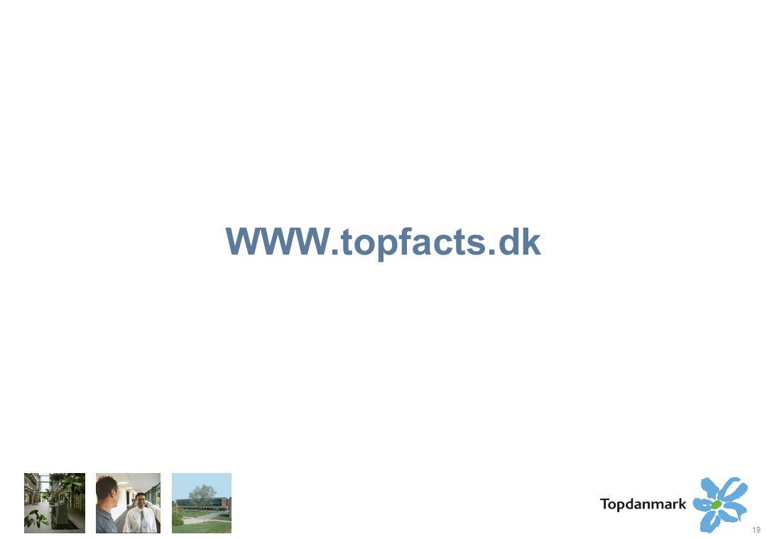 19 WWW.topfacts.dk