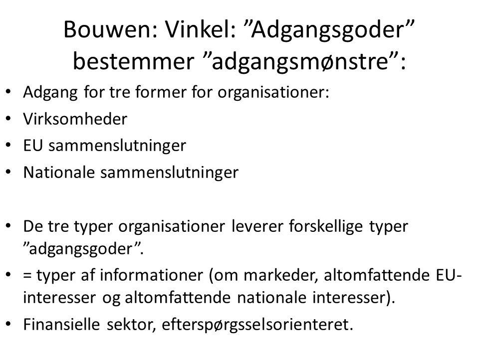 Bouwen: Vinkel: Adgangsgoder bestemmer adgangsmønstre : Adgang for tre former for organisationer: Virksomheder EU sammenslutninger Nationale sammenslutninger De tre typer organisationer leverer forskellige typer adgangsgoder .