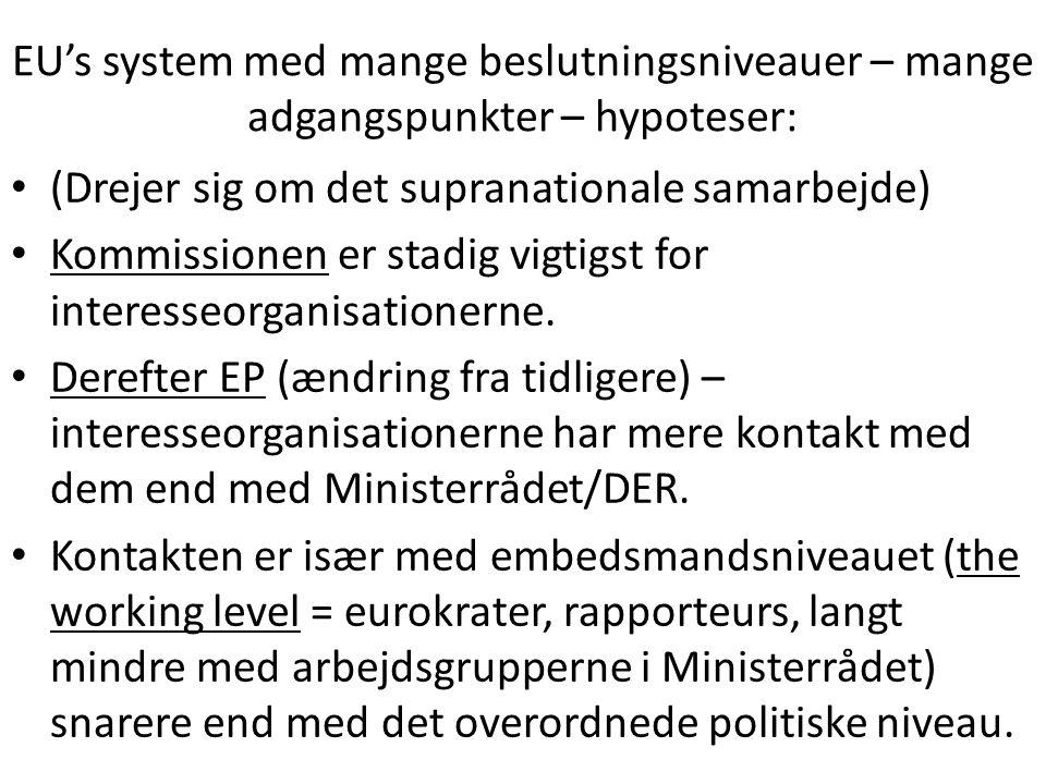EU's system med mange beslutningsniveauer – mange adgangspunkter – hypoteser: (Drejer sig om det supranationale samarbejde) Kommissionen er stadig vigtigst for interesseorganisationerne.